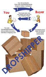 dropshipping-how-it-works