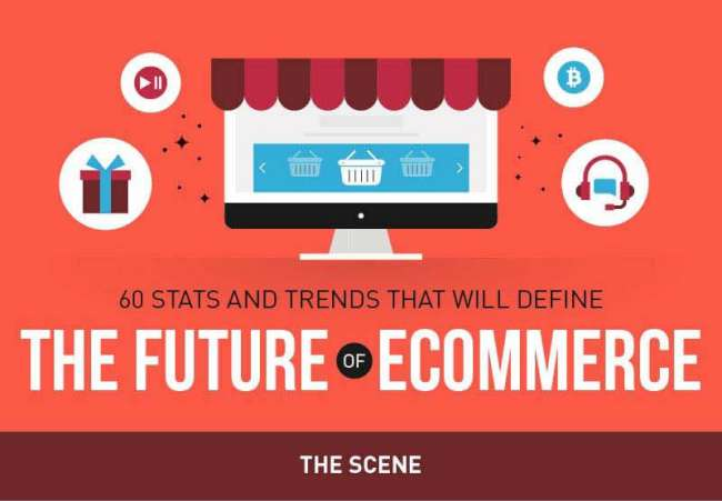 Statistiche e tendenze sul futuro dell'e-commerce - Infografica