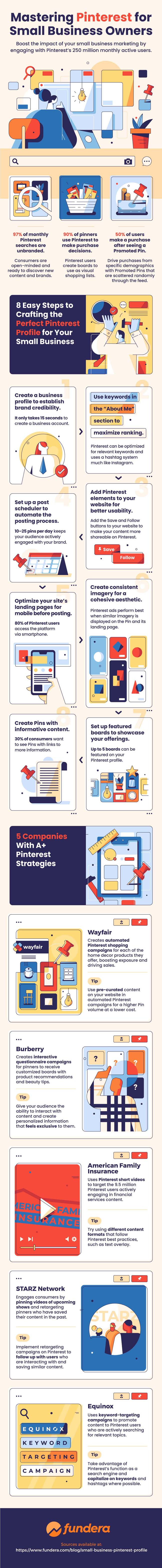 perfect pinterest profile 123