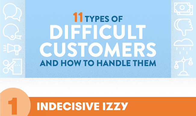 types of difficult customers 1